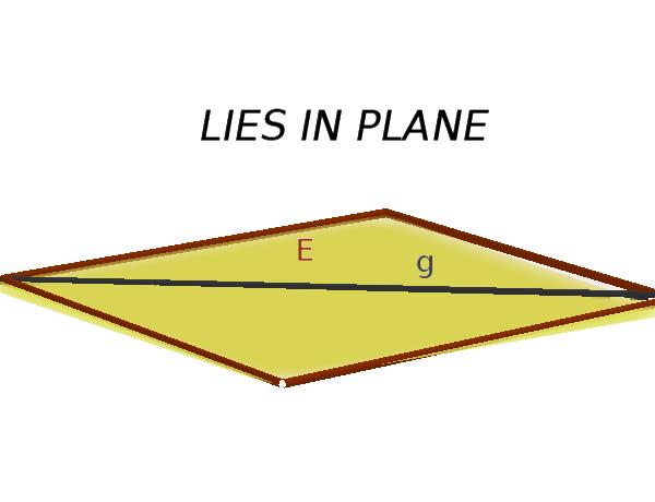 lies in